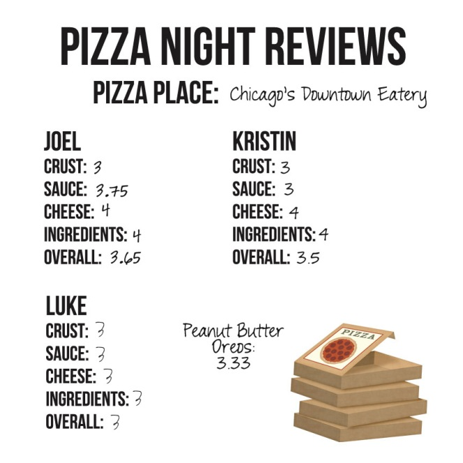 pizza-chicagos-downtown-eatery