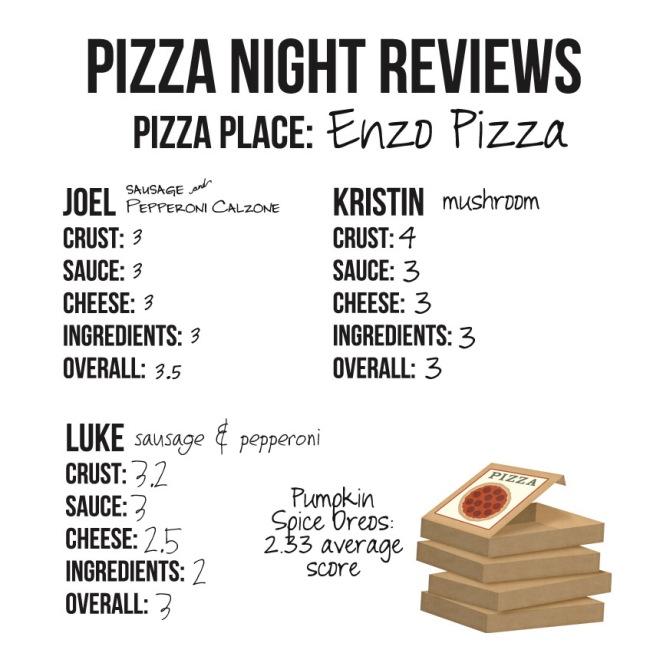 pizza-enzos